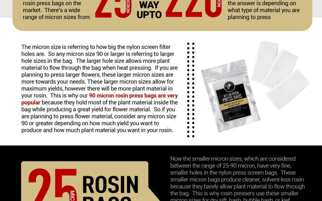 micron sizes rosin bags