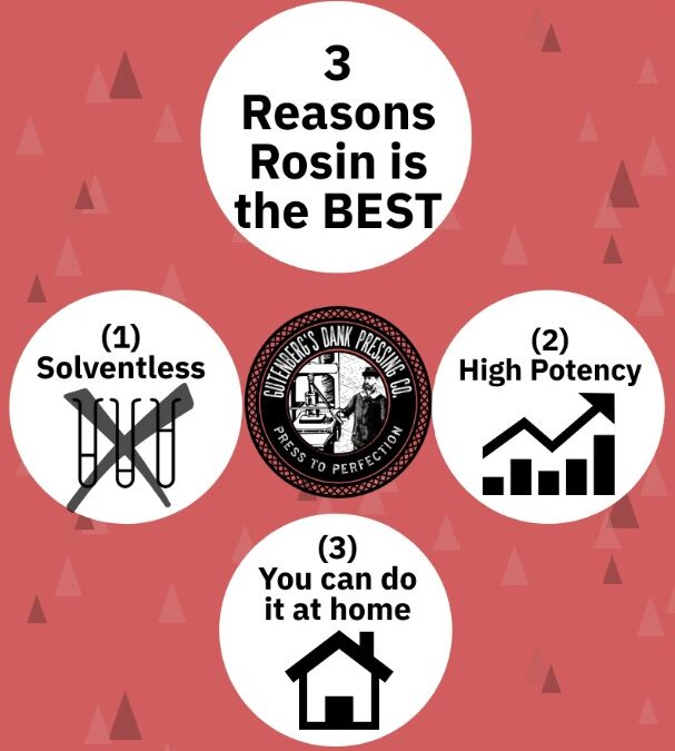 reasons rosin is the best concentrate