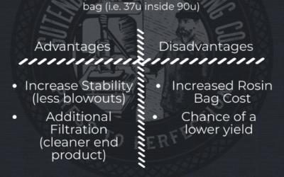 Pressing Rosin Using Double Bag Tech