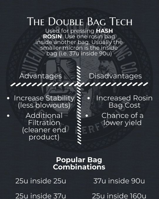 double rosin bag tech infograph