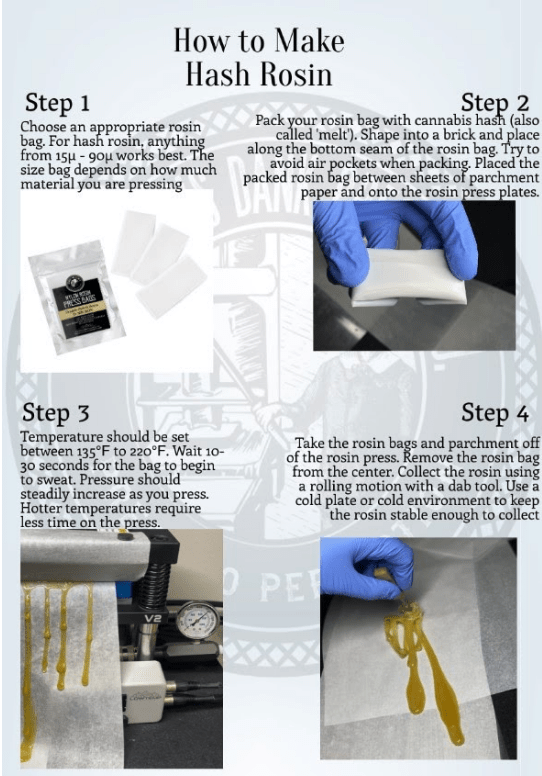how to press hash rosin